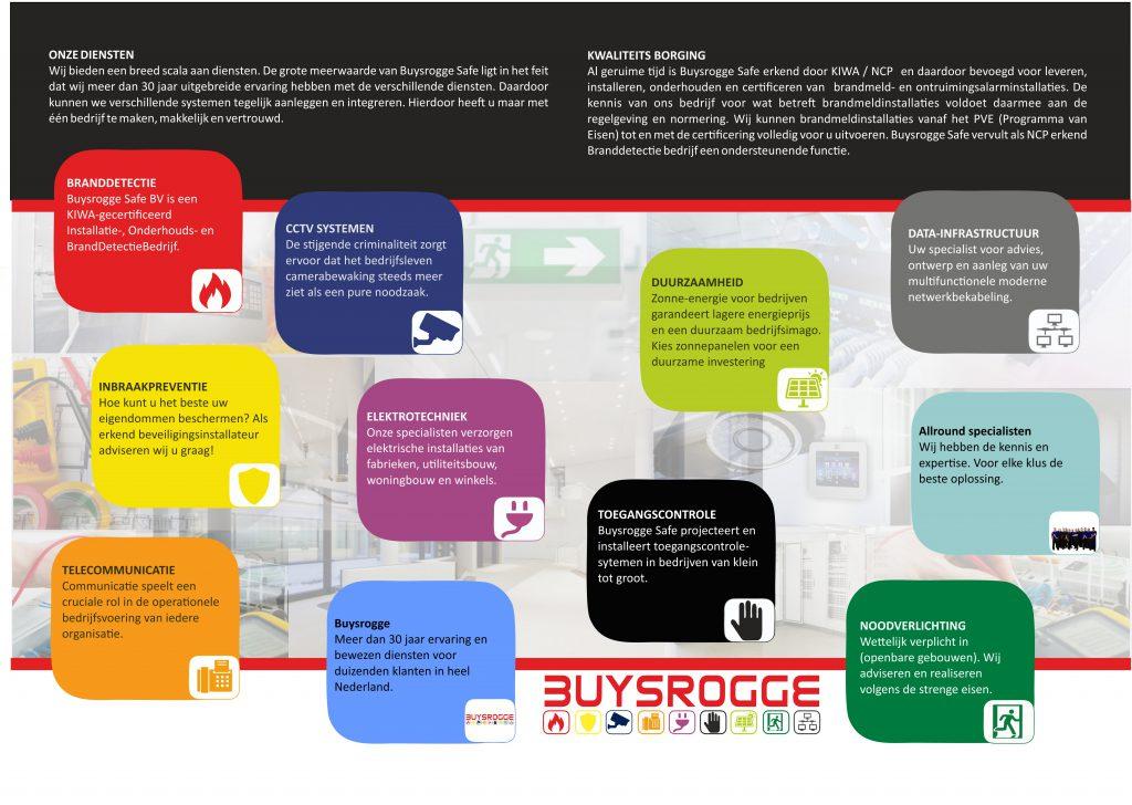 Buysrogge 9 disciplines